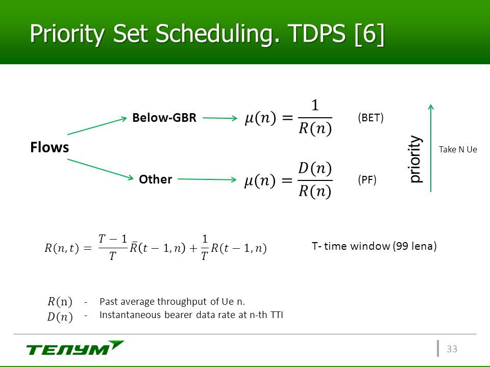 Priority Set Scheduling. TDPS [6]